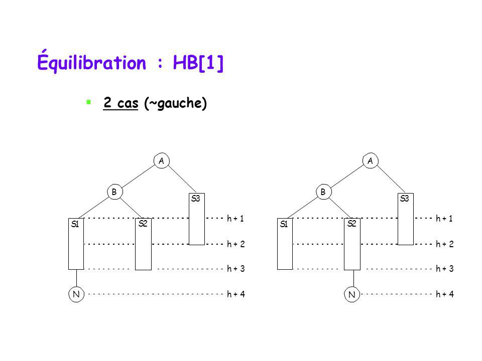 Équilibration : HB[1] 2 cas (~gauche) A A B B S 3 S 3 h + 1 h + 1 S 1